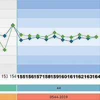 beneficio2 grafico levey jennings